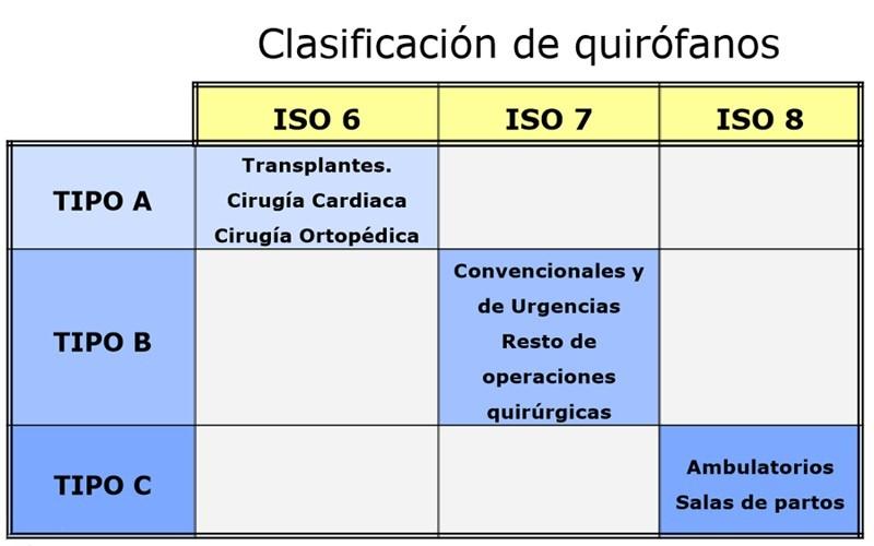 tabla comparativa, generadores de ozono